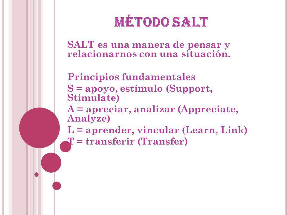 Método SALT SALT es una manera de pensar y relacionarnos con una situación. Principios fundamentales.