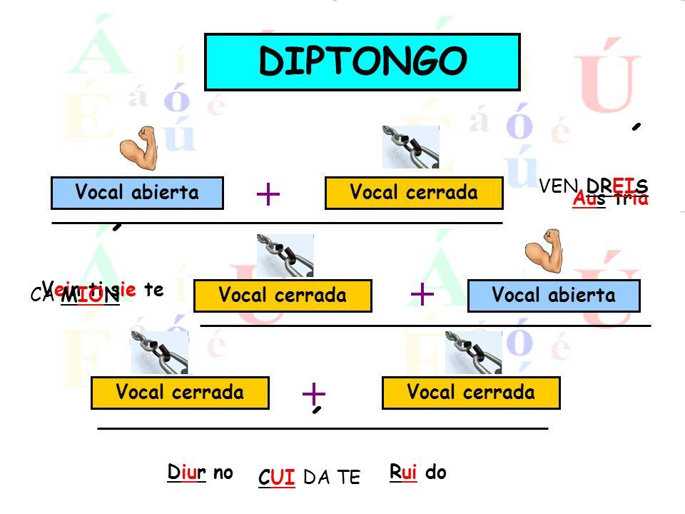 DIPTONGO ´ ´ ´ VEN DREIS Vocal abierta Vocal cerrada Aus tria