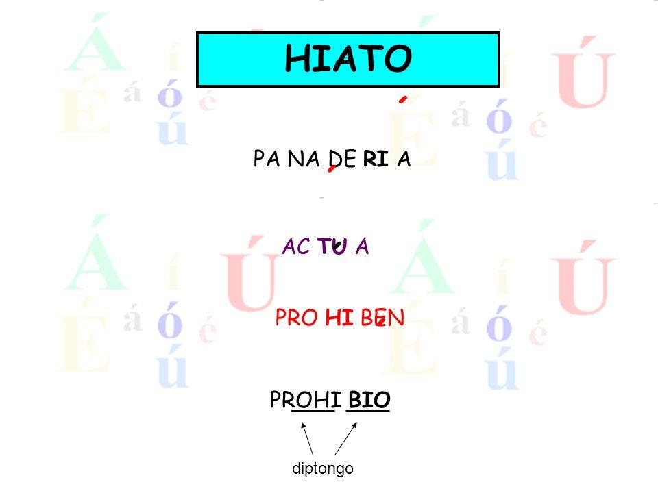 HIATO ´ PA NA DE RI A ´ AC TU A ´ PRO HI BEN ´ PROHI BIO diptongo
