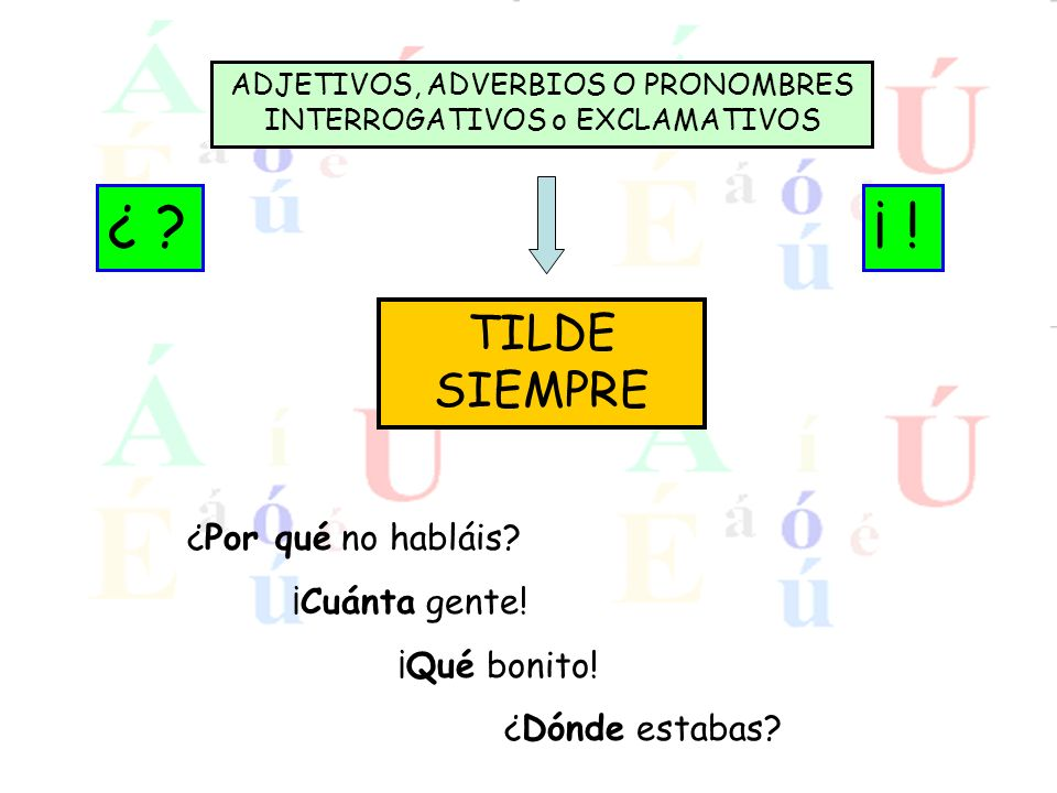 ADJETIVOS, ADVERBIOS O PRONOMBRES INTERROGATIVOS o EXCLAMATIVOS