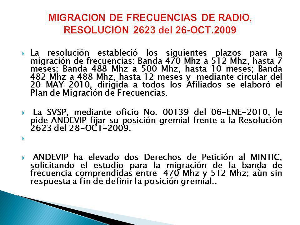 MIGRACION DE FRECUENCIAS DE RADIO, RESOLUCION 2623 del 26-OCT.2009