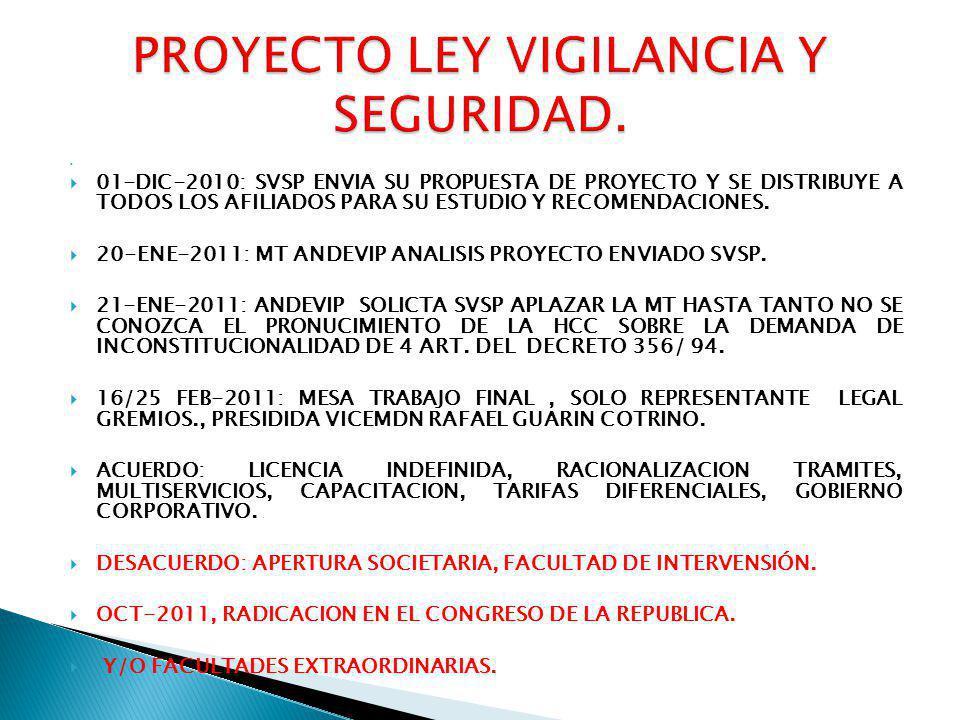 PROYECTO LEY VIGILANCIA Y SEGURIDAD.