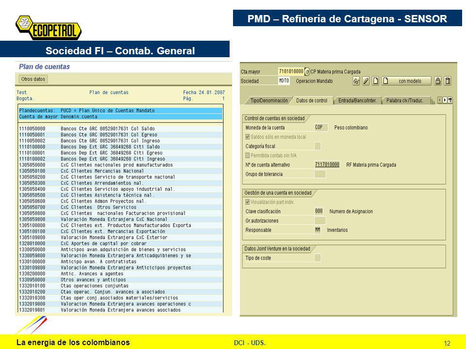PMD – Refinería de Cartagena - SENSOR