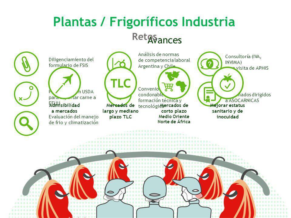 Plantas / Frigoríficos Industria