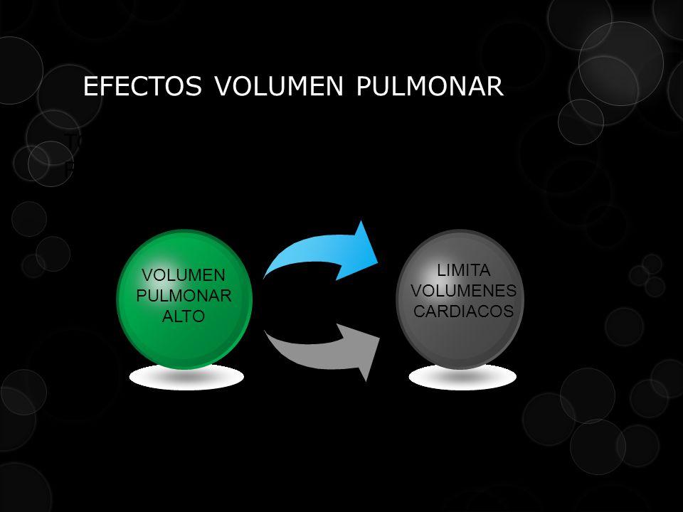 EFECTOS VOLUMEN PULMONAR