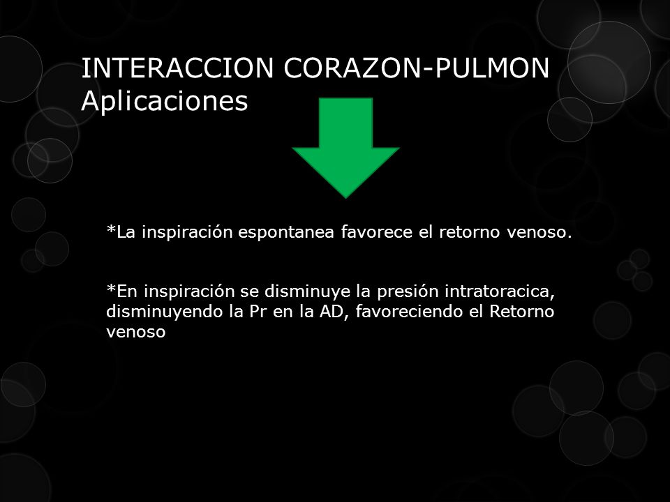 INTERACCION CORAZON-PULMON Aplicaciones