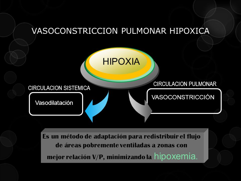 VASOCONSTRICCION PULMONAR HIPOXICA