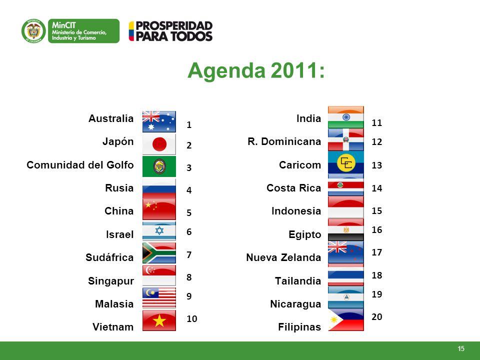 Agenda 2011: Australia Japón Comunidad del Golfo Rusia China Israel