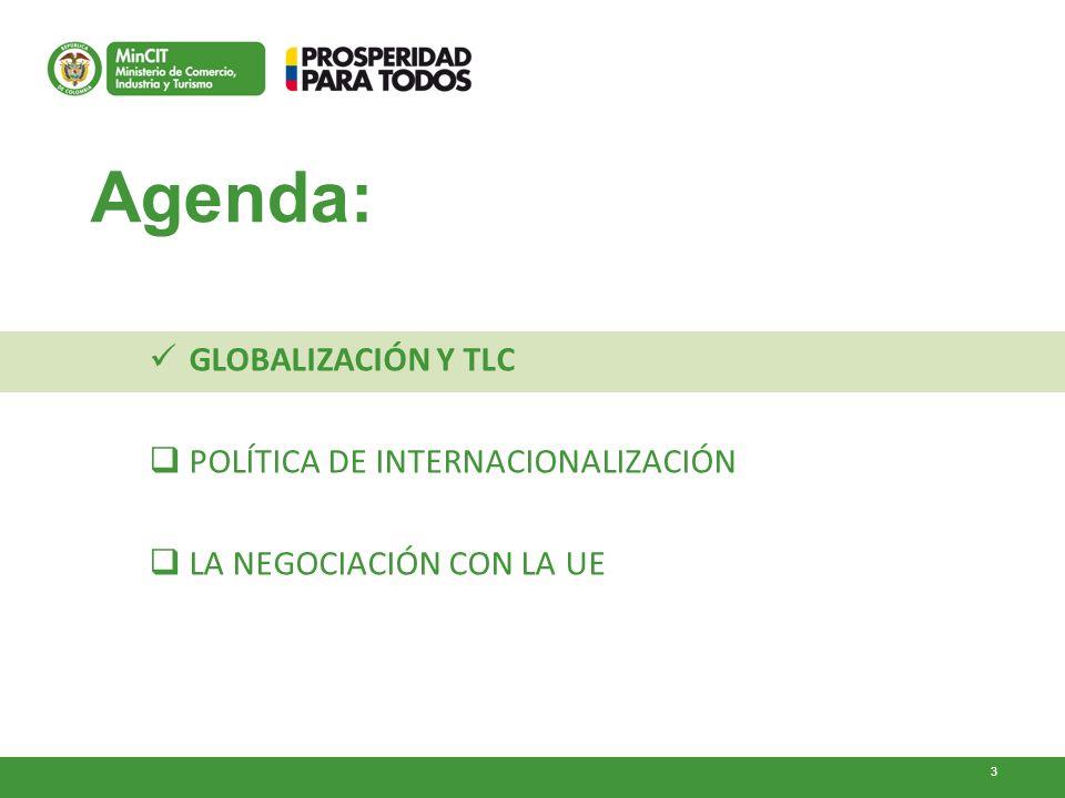 Agenda: GLOBALIZACIÓN Y TLC POLÍTICA DE INTERNACIONALIZACIÓN