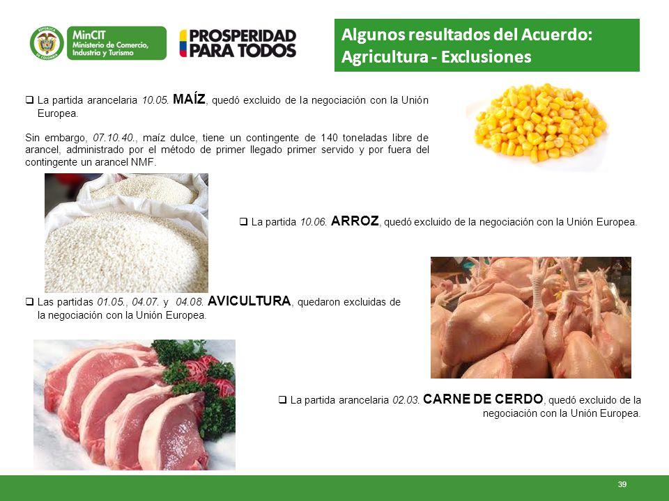 Algunos resultados del Acuerdo: Agricultura - Exclusiones