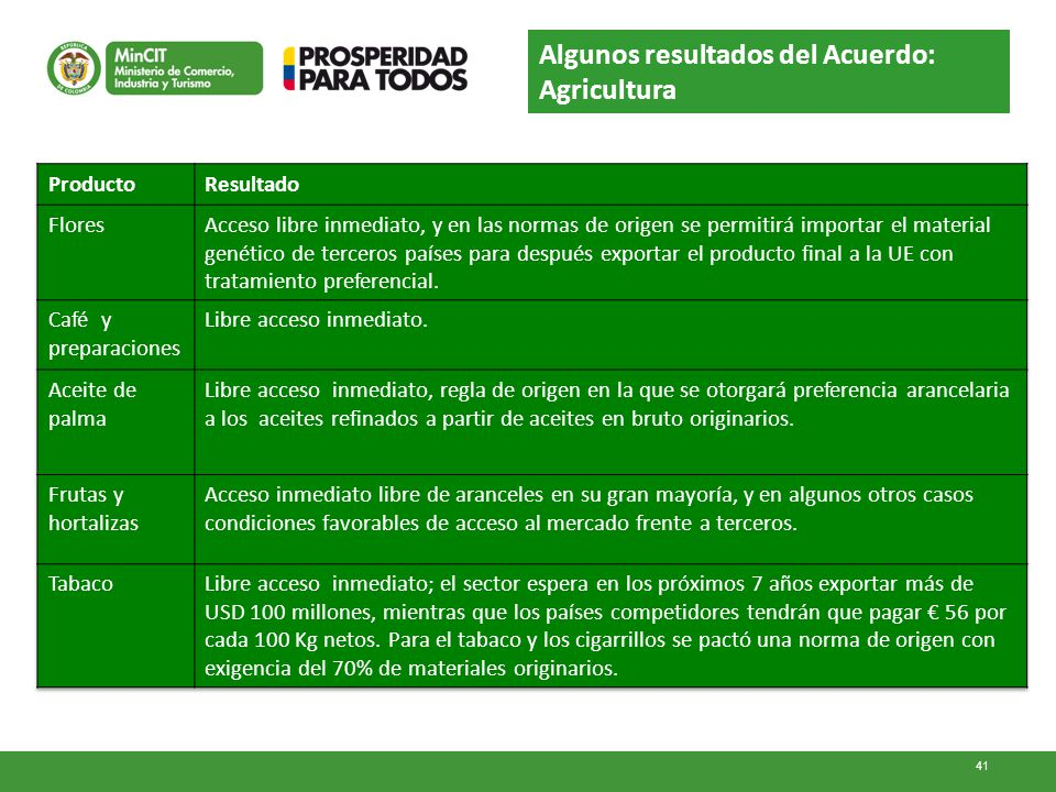 Algunos resultados del Acuerdo: Agricultura