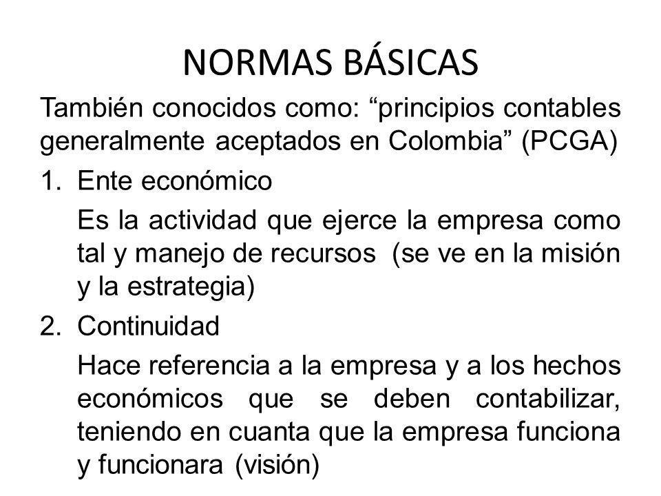 NORMAS BÁSICAS También conocidos como: principios contables generalmente aceptados en Colombia (PCGA)