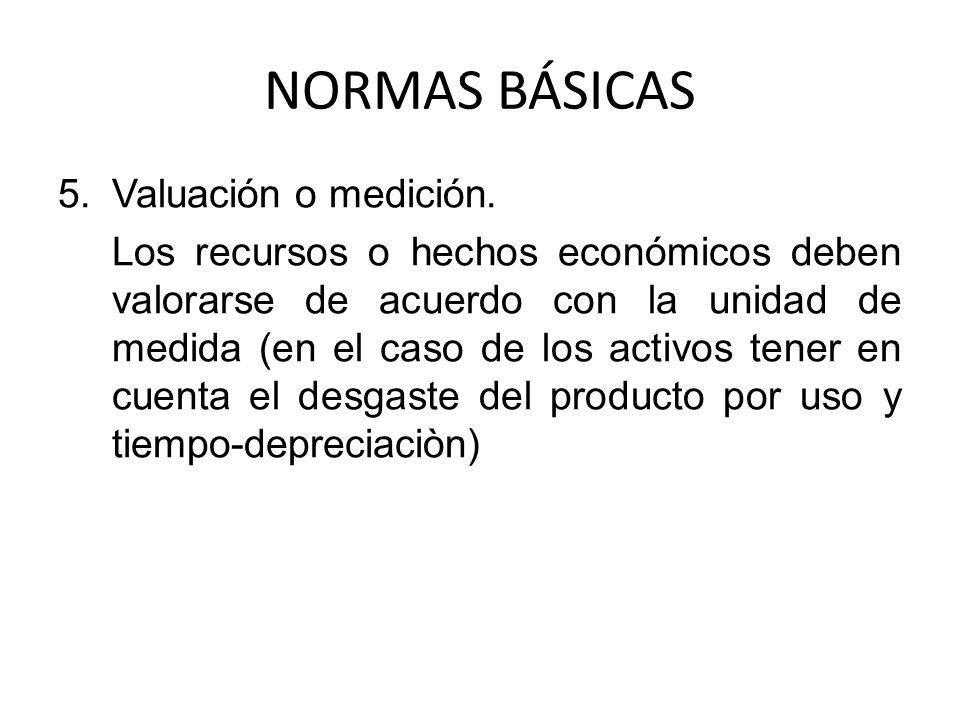 NORMAS BÁSICAS Valuación o medición.