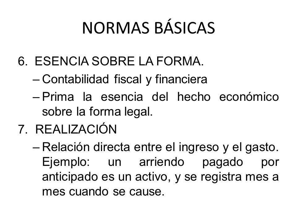 NORMAS BÁSICAS ESENCIA SOBRE LA FORMA.