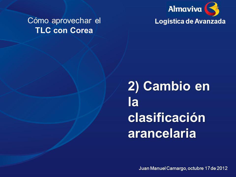 2) Cambio en la clasificación arancelaria