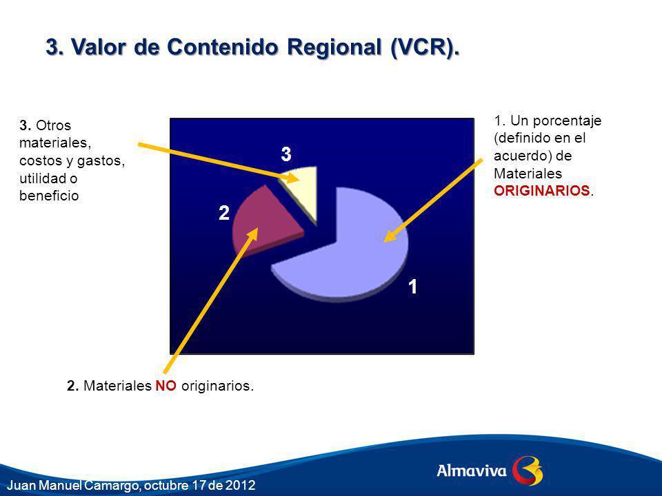 3. Valor de Contenido Regional (VCR).