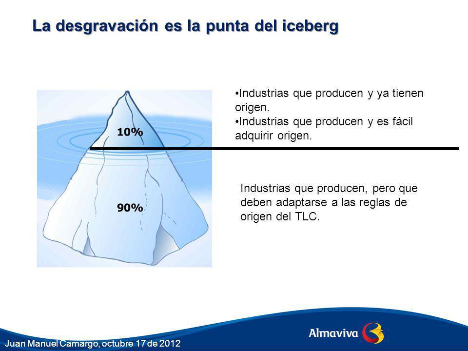 La desgravación es la punta del iceberg