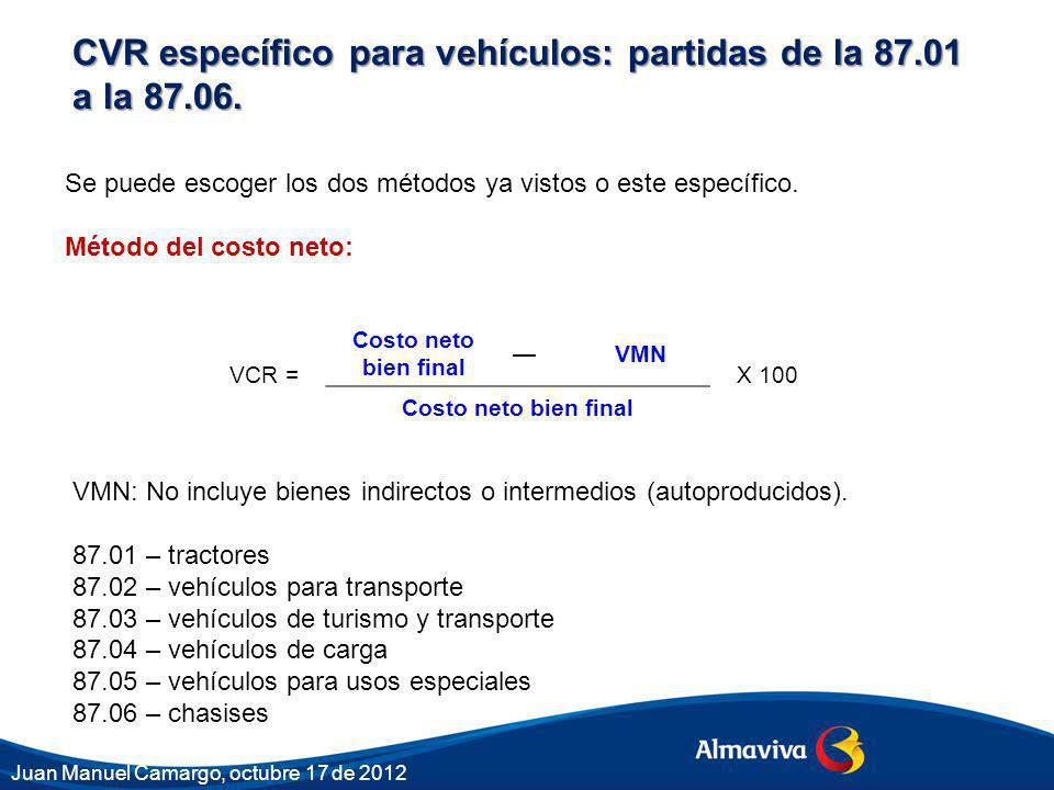 CVR específico para vehículos: partidas de la 87.01 a la 87.06.
