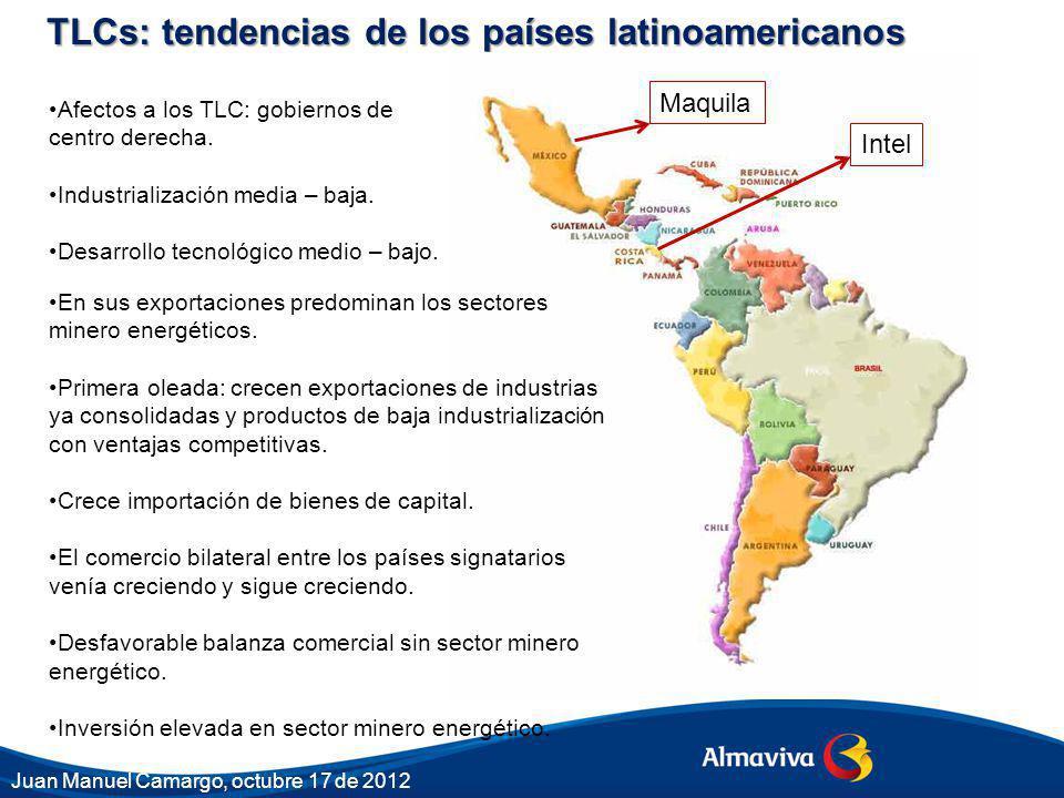 TLCs: tendencias de los países latinoamericanos