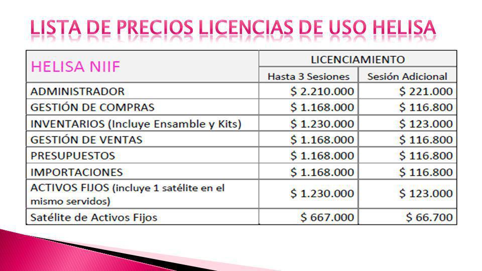 LISTA DE PRECIOS LICENCIAS DE USO HELISA