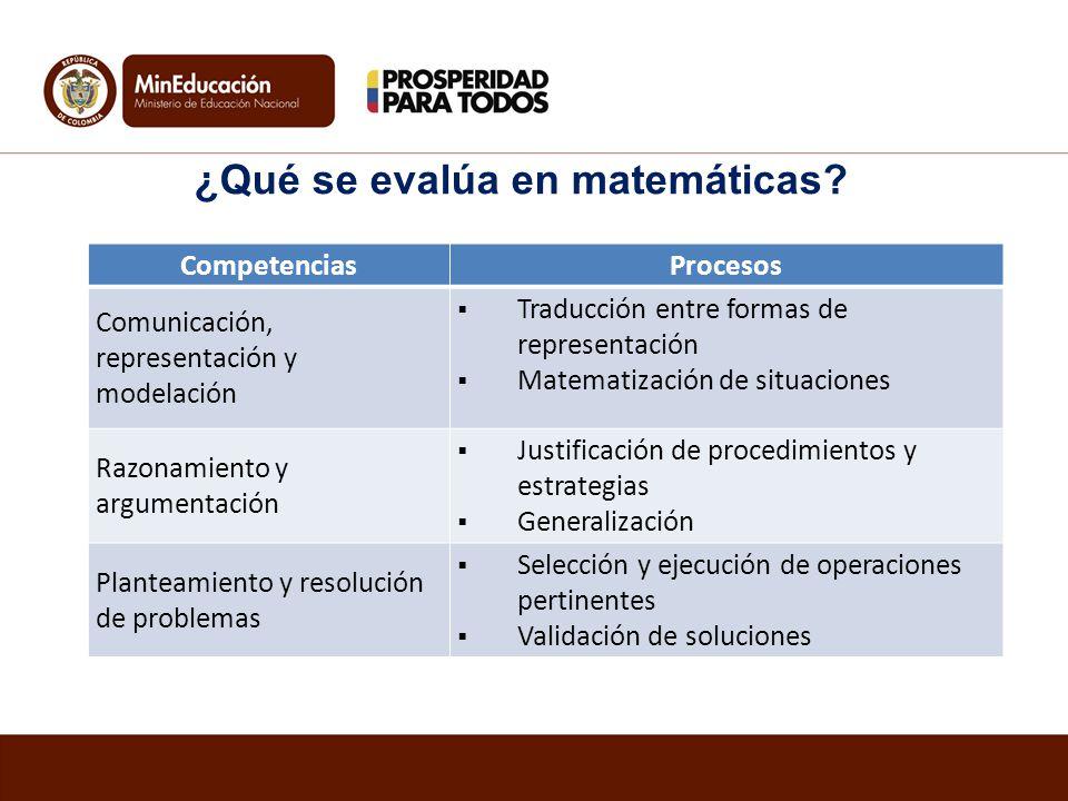 ¿Qué se evalúa en matemáticas