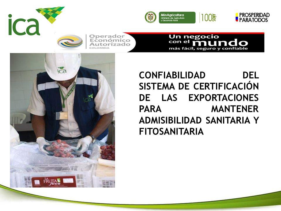 CONFIABILIDAD DEL SISTEMA DE CERTIFICACIÓN DE LAS EXPORTACIONES PARA MANTENER ADMISIBILIDAD SANITARIA Y FITOSANITARIA