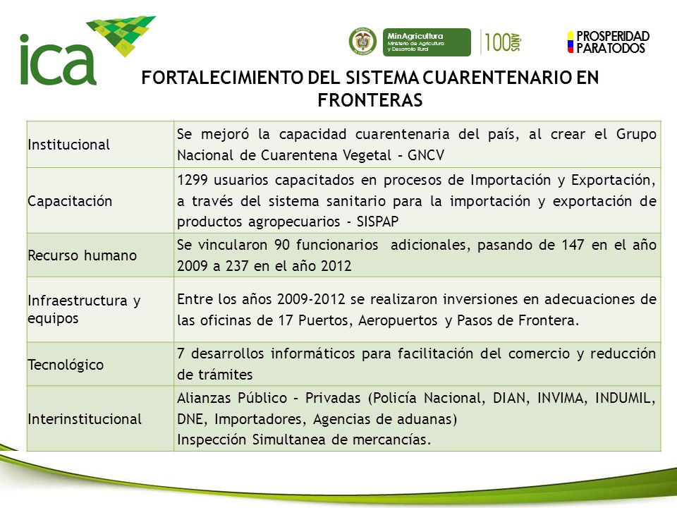 FORTALECIMIENTO DEL SISTEMA CUARENTENARIO EN FRONTERAS