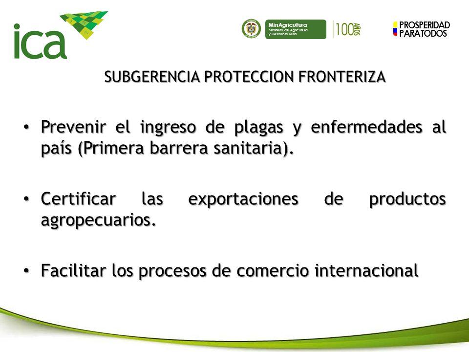 SUBGERENCIA PROTECCION FRONTERIZA