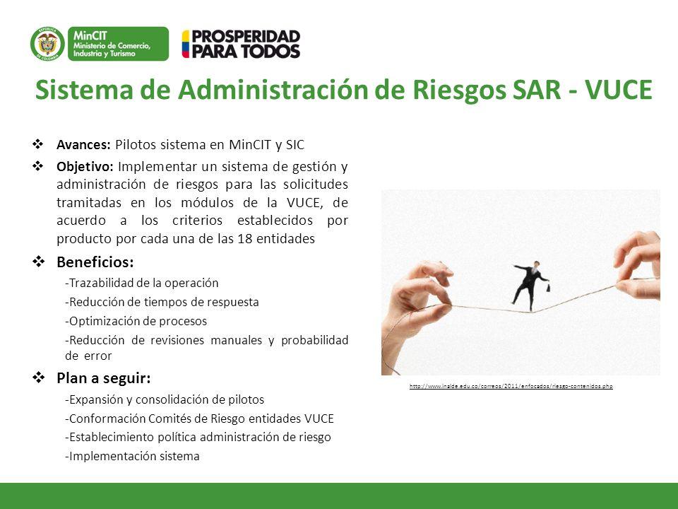 Sistema de Administración de Riesgos SAR - VUCE