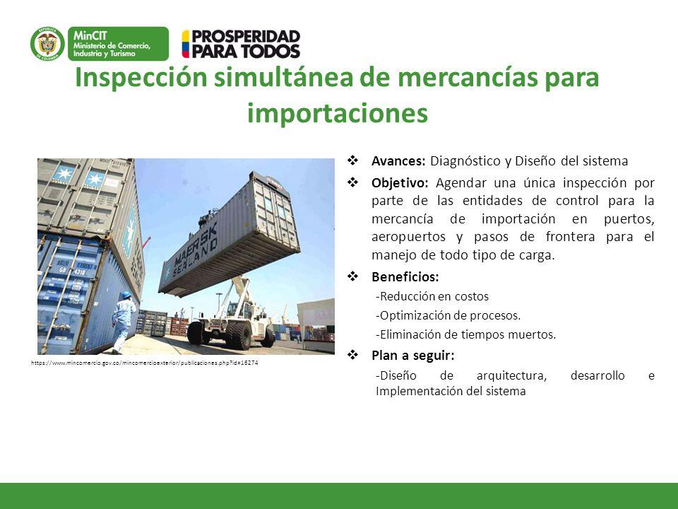Inspección simultánea de mercancías para importaciones