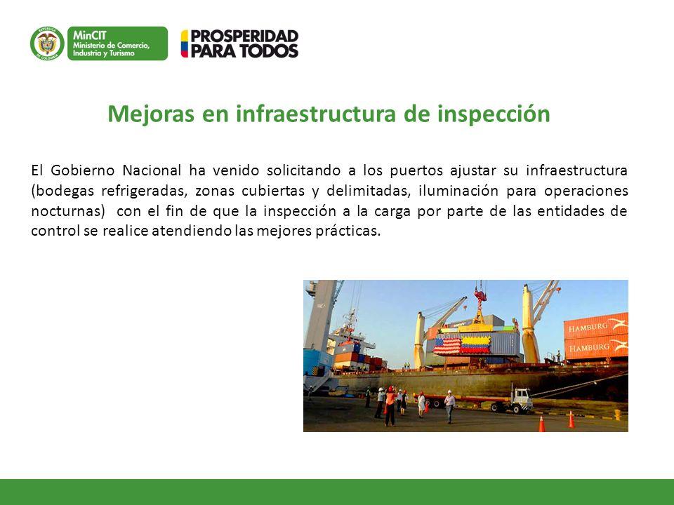 Mejoras en infraestructura de inspección