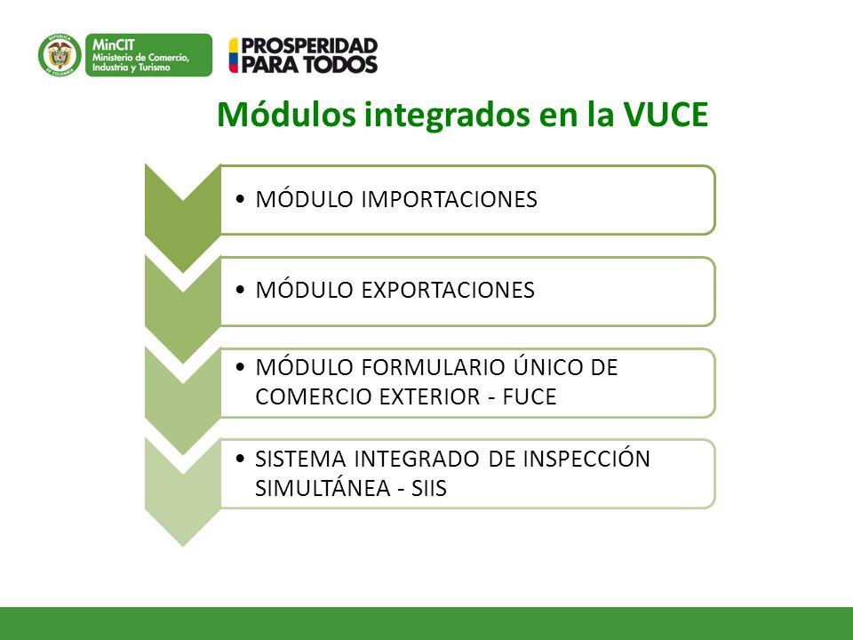 Módulos integrados en la VUCE
