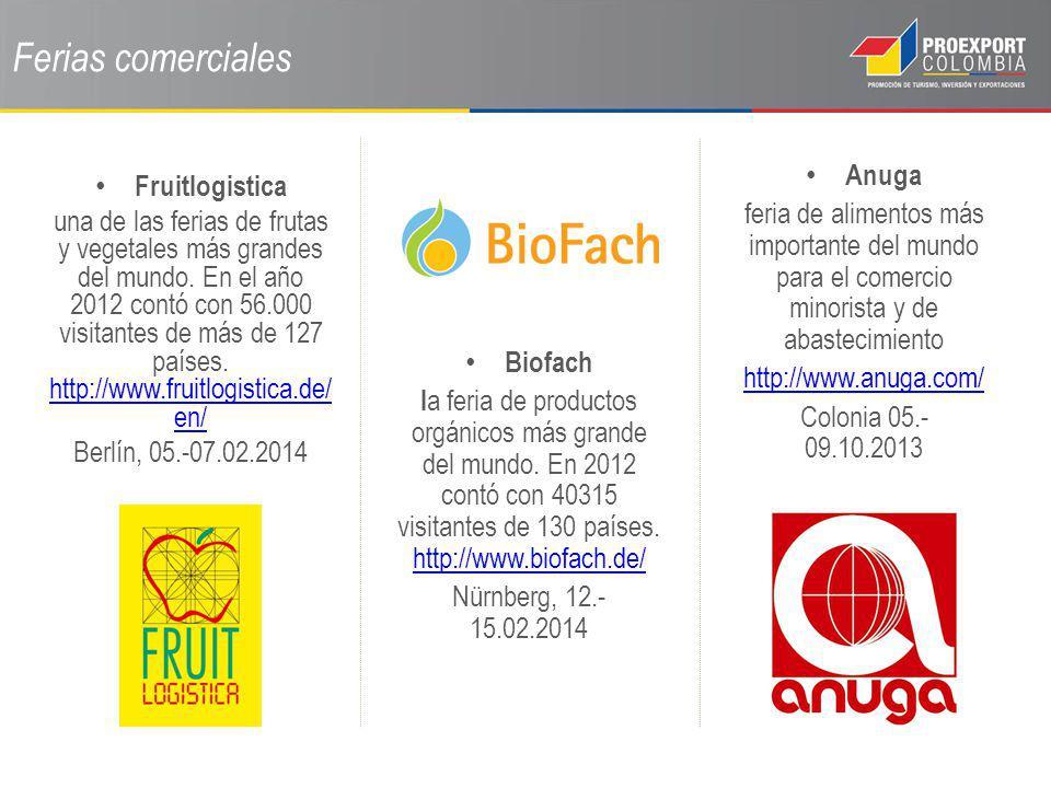 Ferias comerciales Anuga Fruitlogistica
