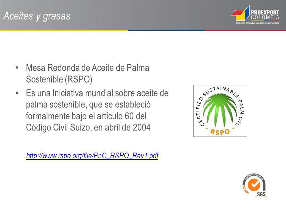 Aceites y grasas Mesa Redonda de Aceite de Palma Sostenible (RSPO)