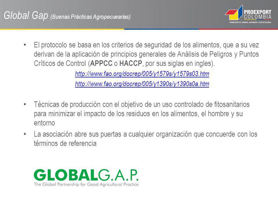 Global Gap (Buenas Prácticas Agropecuearias)