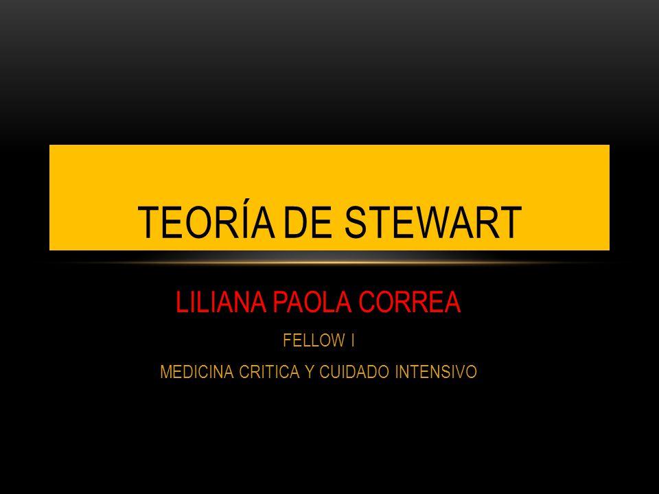 LILIANA PAOLA CORREA FELLOW I MEDICINA CRITICA Y CUIDADO INTENSIVO