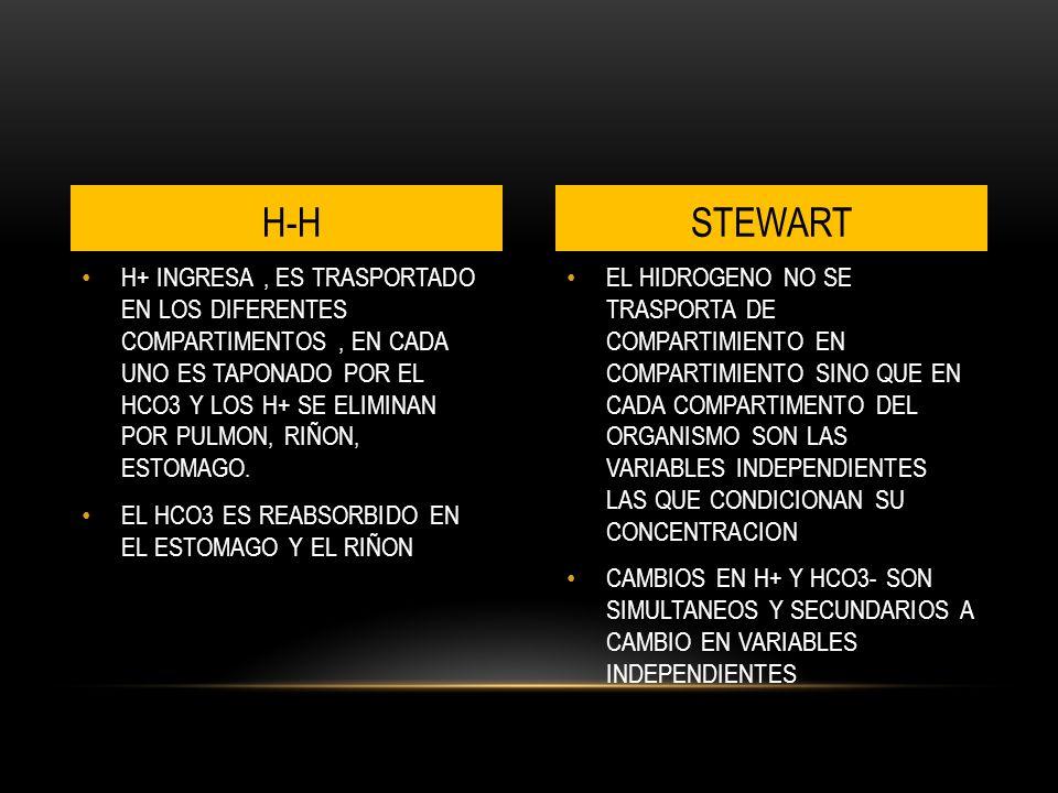 H-H STEWART.