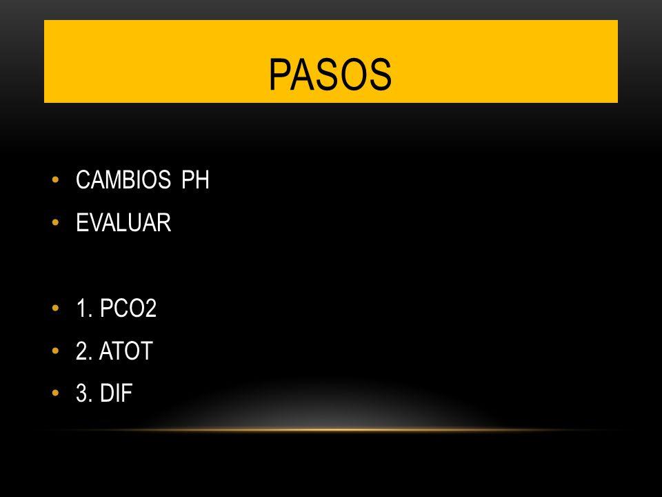 PASOS CAMBIOS PH EVALUAR 1. PCO2 2. ATOT 3. DIF