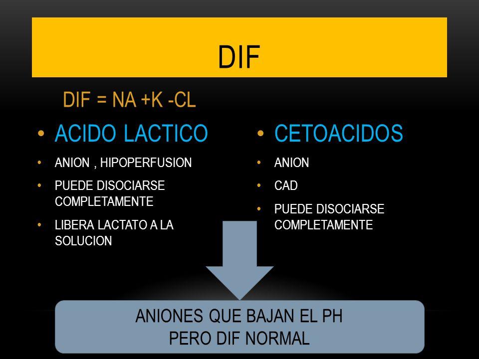 DIF ACIDO LACTICO CETOACIDOS DIF = NA +K -CL ANIONES QUE BAJAN EL PH