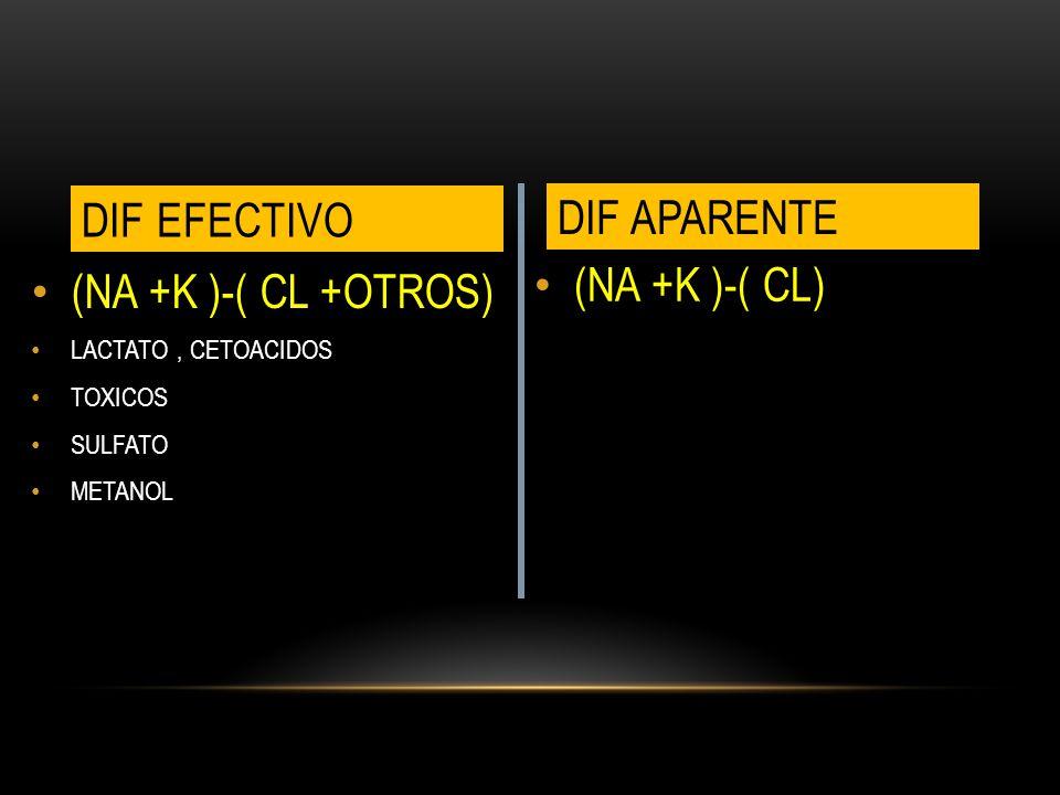 DIF EFECTIVO DIF APARENTE (NA +K )-( CL) (NA +K )-( CL +OTROS)