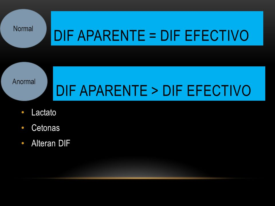 Dif aparente = dif efectivo