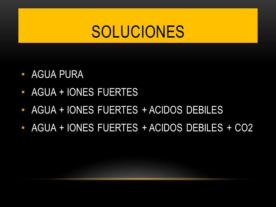 SOLUCIONES AGUA PURA AGUA + IONES FUERTES