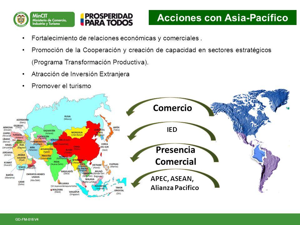 Acciones con Asia-Pacífico