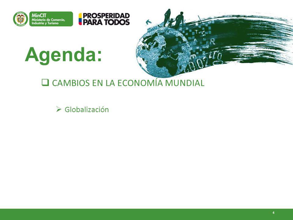 Agenda: CAMBIOS EN LA ECONOMÍA MUNDIAL Globalización
