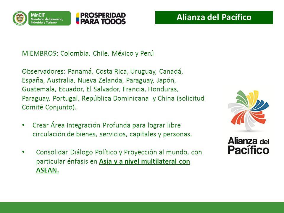 Alianza del Pacífico MIEMBROS: Colombia, Chile, México y Perú