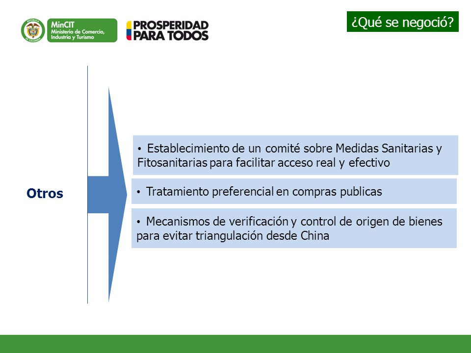 ¿Qué se negoció Establecimiento de un comité sobre Medidas Sanitarias y Fitosanitarias para facilitar acceso real y efectivo.