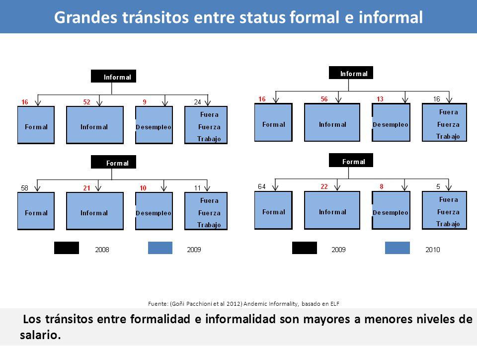 Grandes tránsitos entre status formal e informal