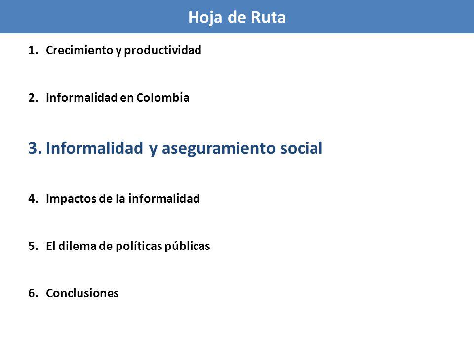 Informalidad y aseguramiento social