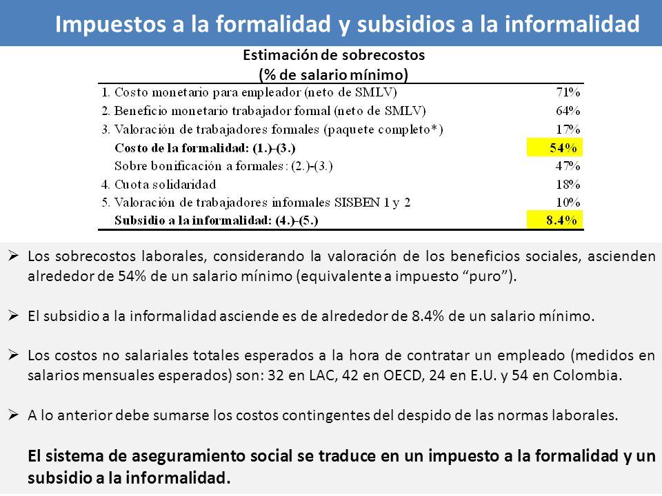 Impuestos a la formalidad y subsidios a la informalidad