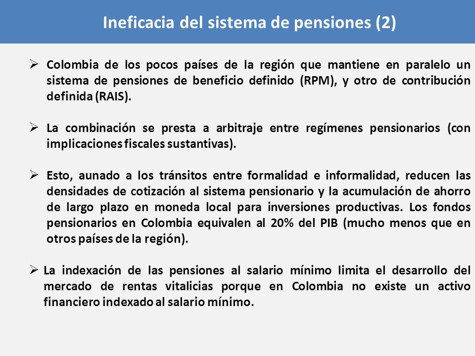 Ineficacia del sistema de pensiones (2)